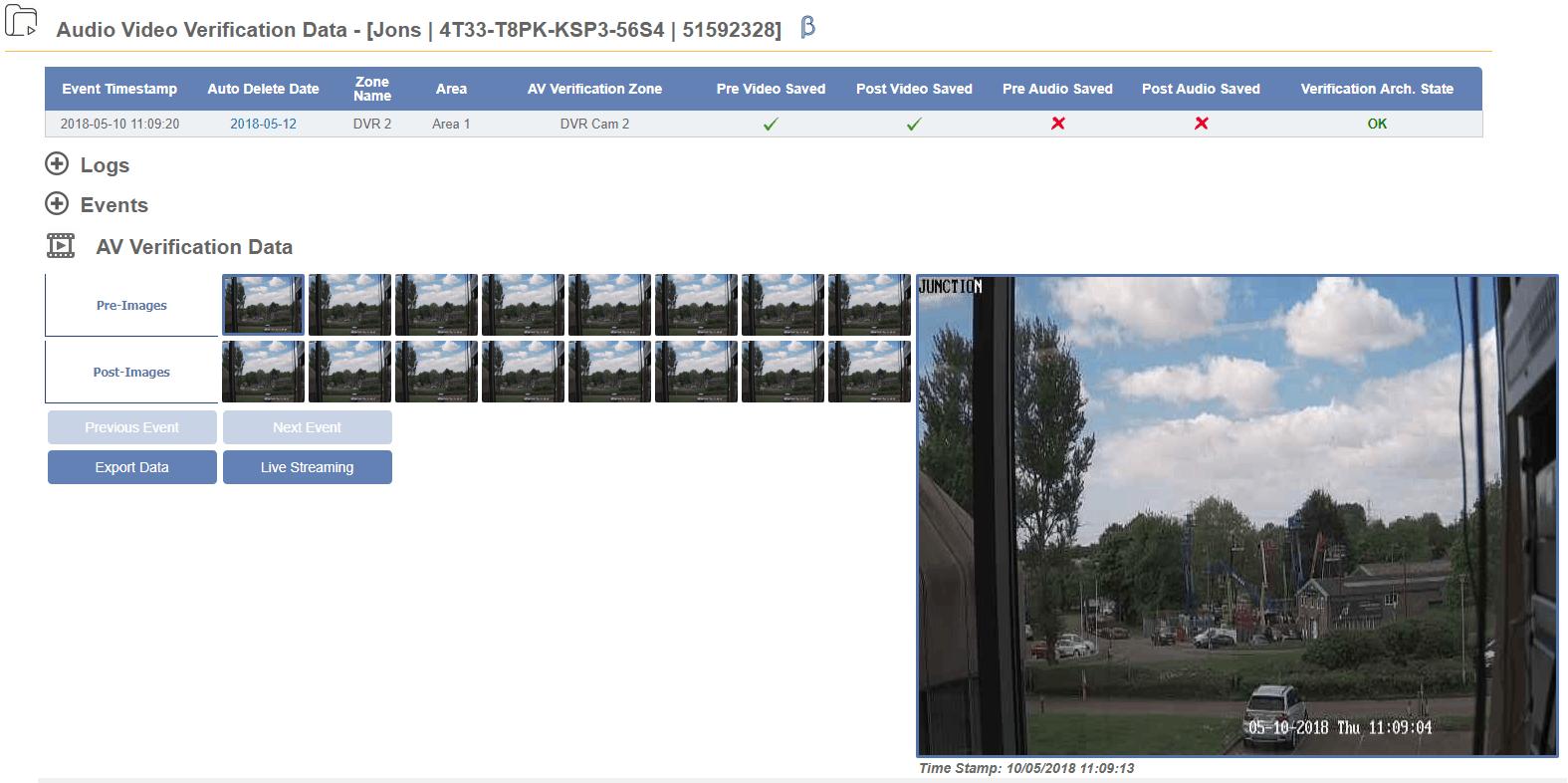 SPC Video Verification