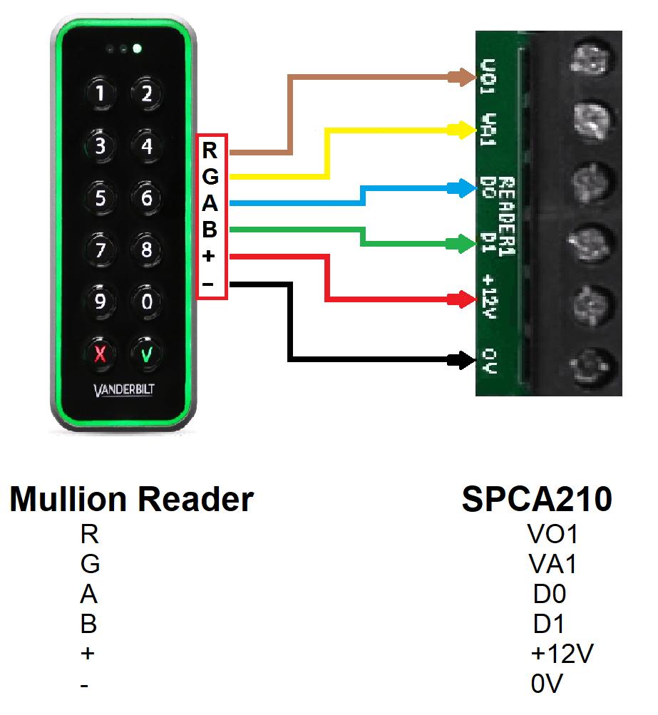 How to wire access reader to SPC - VR20M-MF / VR50M-MF — Vanderbilt SPC